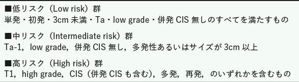 表2 本ガイドラインにおける筋層非浸潤性膀胱癌のリスク分類